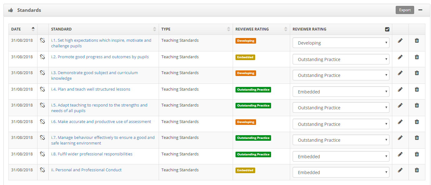 SchooliP  Teachers' Standards - Rating Feature