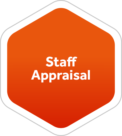 Appraisal Objectives